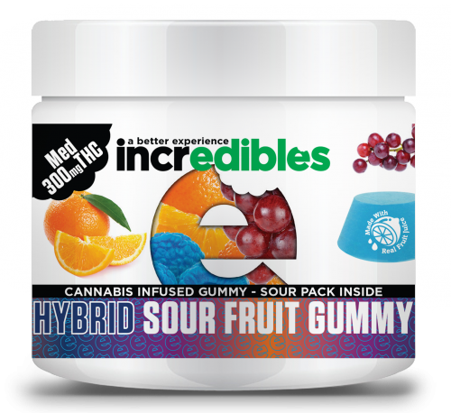 lowest price edibles